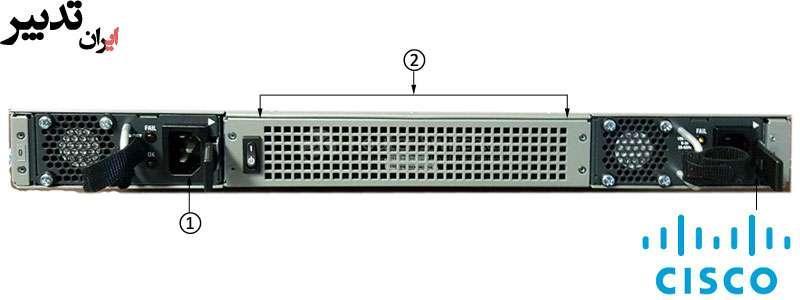 روتر شبکه سیسکو Cisco ASR 1001X