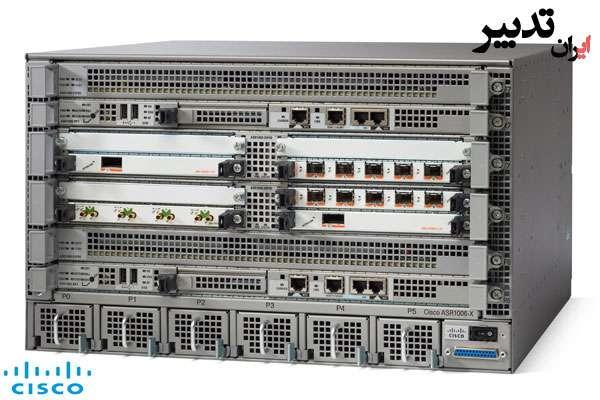 روتر شبکه سیسکو cisco 1006